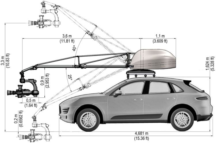 Russian-Arm-Mini-Macan-Specifications